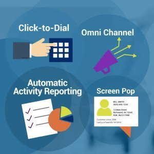 Contact Canvas Improves Click to Dial and Automatic Activity Reporting